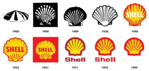 shell logo duurzaam